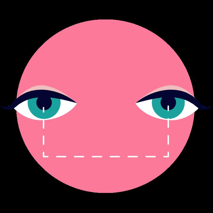 Silmien etäisyys toisistaan