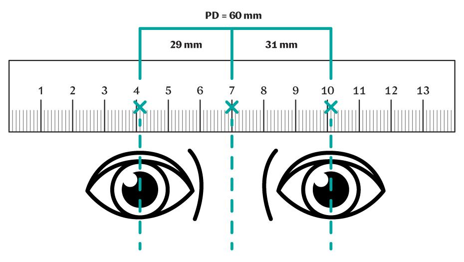 Silmäterävälin mittaaminen